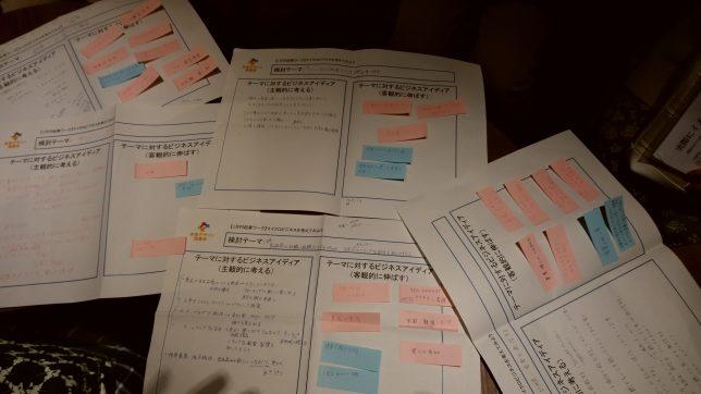 1万円起業
