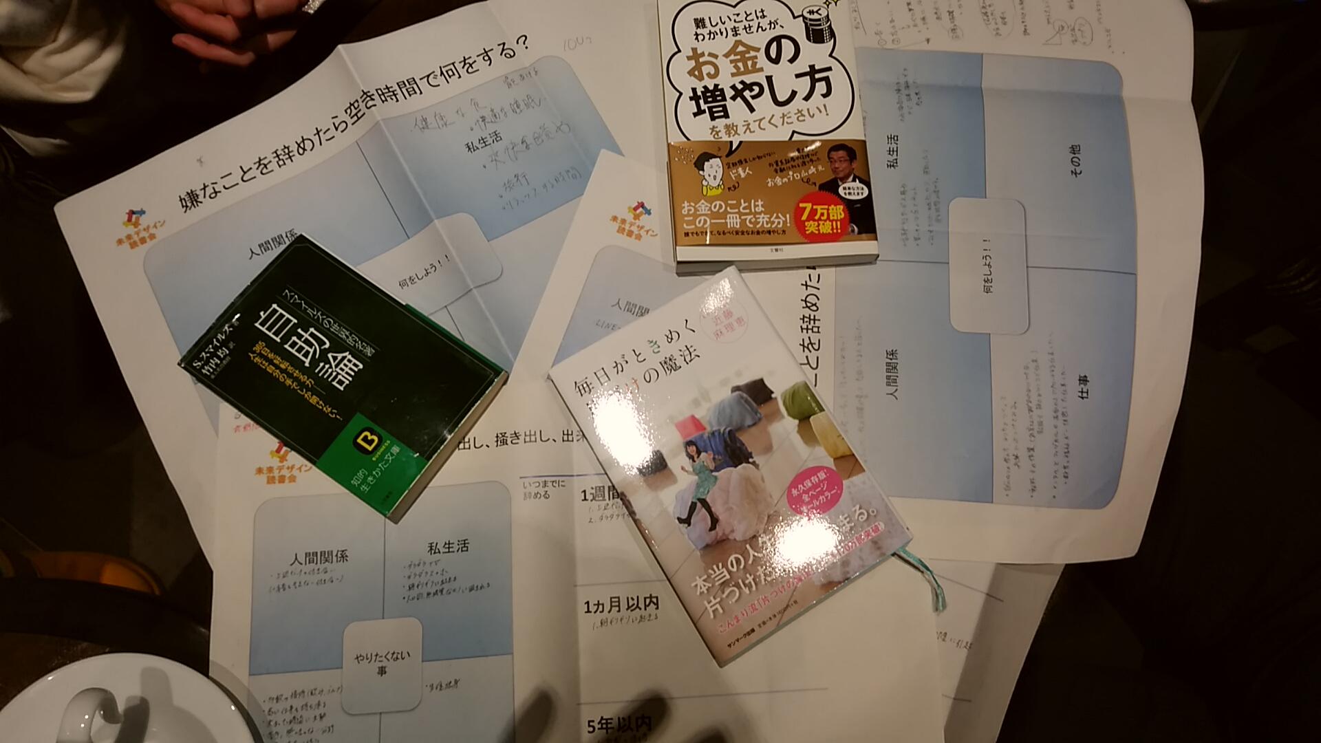 読書会 東京